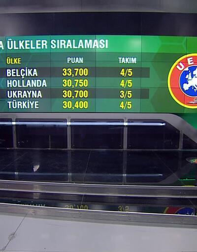 Galatasaray Brugge deplasmanında