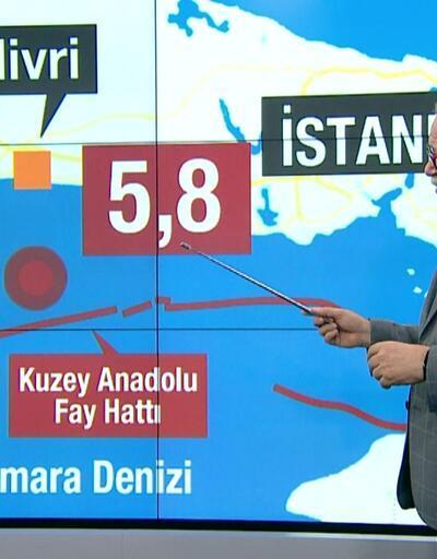 İstanbul depremiyle ilgili uzman yorumu: 1 ay daha sürer