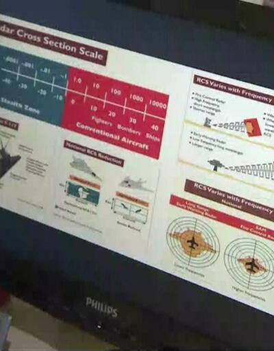 Alman şirketinden bomba iddia! F-35 radara mı yakalandı?