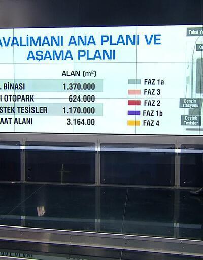 İstanbul Havalimanı CEO'su Kadri Samsunlu'dan dikkat çeken açıklama