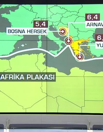 Balkanlar'daki depremler, Türkiye'deki fay hatlarını tetikler mi?