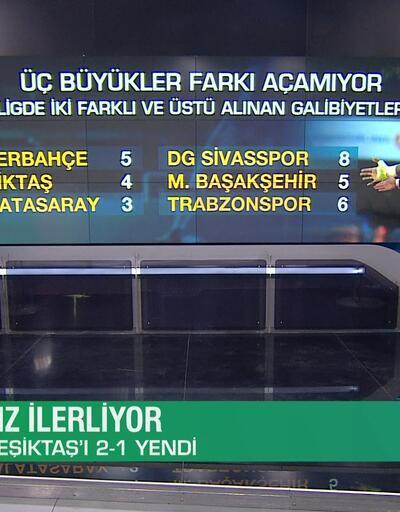 Cem Yılmaz ve Uğur Meleke, Süper Lig'deki şampiyonluk yarışını Gündem Spor'da yorumladı