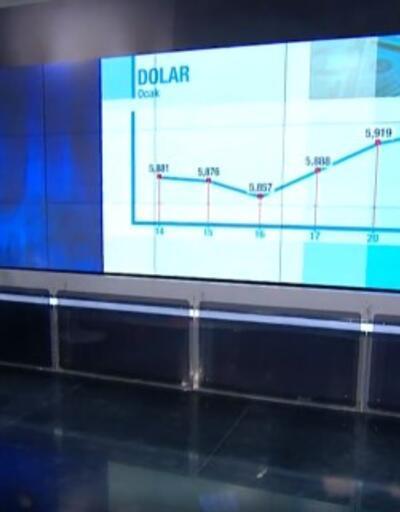 Dolar ne kadar, euro kuru kaç TL? 22.01.2020 son dakika döviz kurları