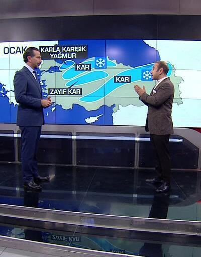 İstanbul'a kar ne zaman yağacak? Bünyamin Sürmeli canlı yayında açıkladı