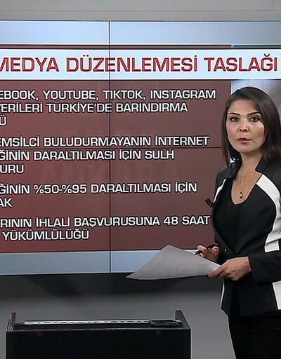 Son dakika: İşte sosyal medya düzenlemesi taslağı | Video