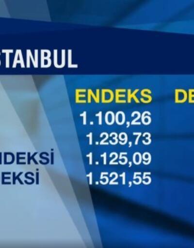Dolar ne kadar, Euro kaç TL? Son dakika döviz kurları 14 Ağustos 2020