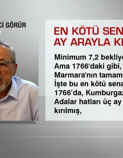 Prof. Dr. Naci Görür: İstanbul depremi için son demlerdeyiz | Video