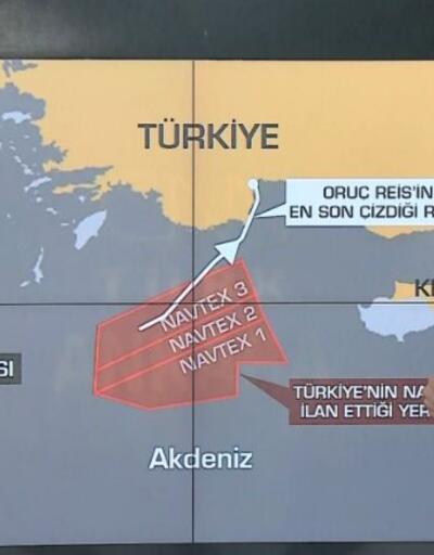 Oruç Reis'in Antalya'ya dönmesi ne anlama geliyor? bundan sonra ne olacak?   Video