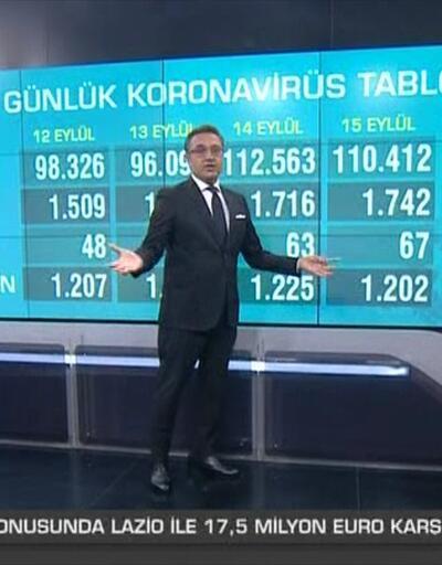 Gündem özeti Cnnturk.com Sabah Haberleri'nde | 16.09.2020