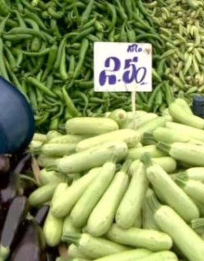 Son Dakika Haberi: Eylül'de pazarlar ne durumda?  | Video