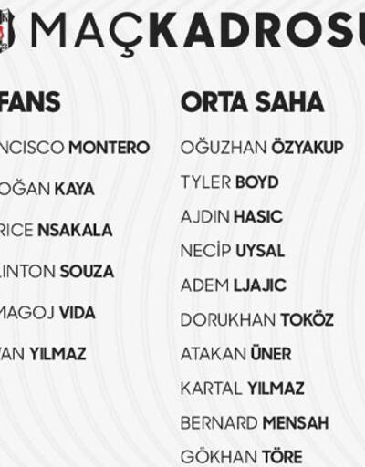 Son dakika... Beşiktaş'ın Konyaspor kadrosu belli oldu