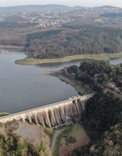 İstanbul barajlarındaki doluluk oranında son durum ne?