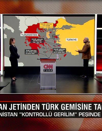 Ege'deki taciz olayının perde arkasında ne var? Yunanistan niye silahlandırılıyor? Akıl Çemberi'nde tartışıldı