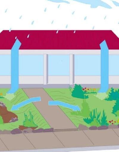 Çiğli'de depolanan yağmur suları tasarruf ettirecek