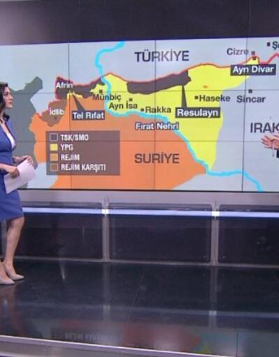 Teröristler Hakurk'u hangi amaçlarla kullanıyor? Eray Güçlüer CNN TÜRK'e yorumladı