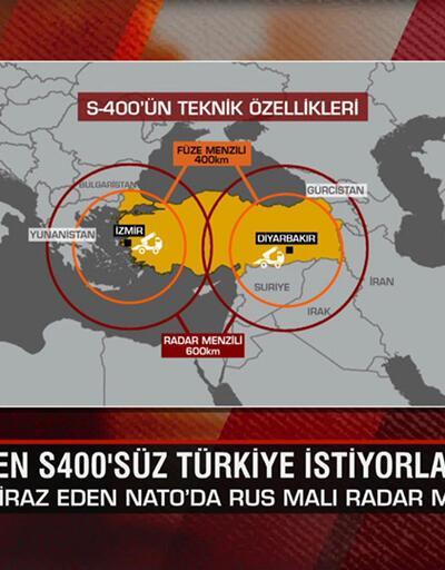 """NATO'da """"Rus malı"""" skandalı mı? Dolar rafa mı kalkıyor? Avrupa Türkiye'ye mahkum mu? Ne Oluyor?'da ele alındı"""