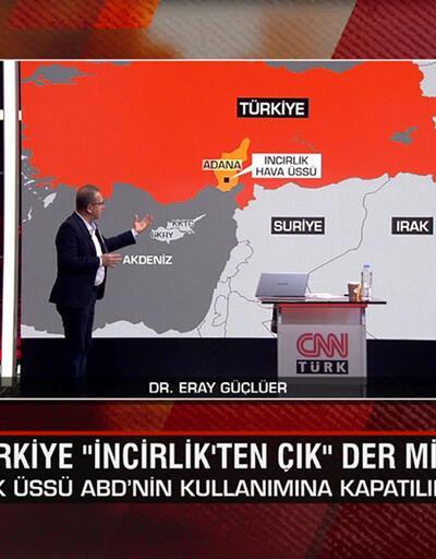 """Türkiye """"İncirlik'ten çık"""" der mi? ABD Yunanistan'ı kışkırtıyor mu? ABD Ankara'yı provoke mi ediyor?Ne Oluyor?'da konuşuldu"""