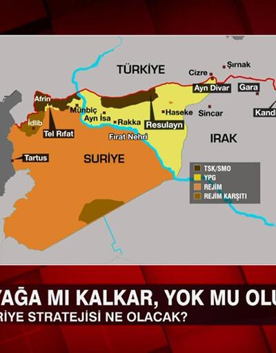 Sınırda kime, ne mesaj verildi? Suriye'de terör batağını kim kurutacak? Yunanistan savaşa mı hazırlanıyor? Ne Oluyor?'da tartışıldı