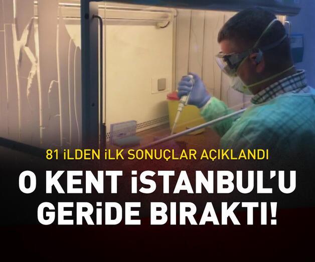 Son dakika: O kent İstanbul'u geride bıraktı