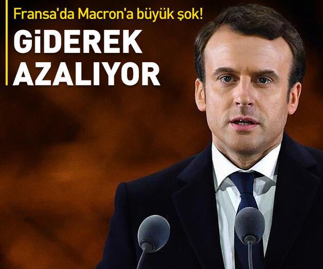 Son dakika: Fransa'da Macron'a güven azalıyor