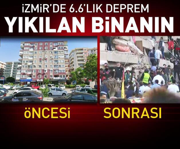 Son dakika: Son dakika İstanbul, Bursa ve İzmir, Denizli ve Çanakkale'de deprem! AFAD son depremler
