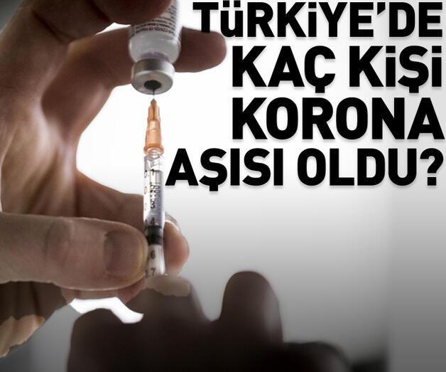 Son dakika: Türkiye'de kaç kişi koronavirüs aşısı oldu?