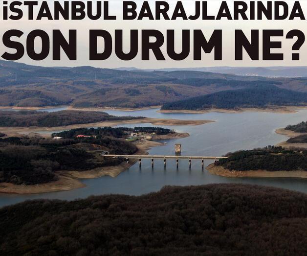 Son dakika: İstanbul barajlarında son durum ne?
