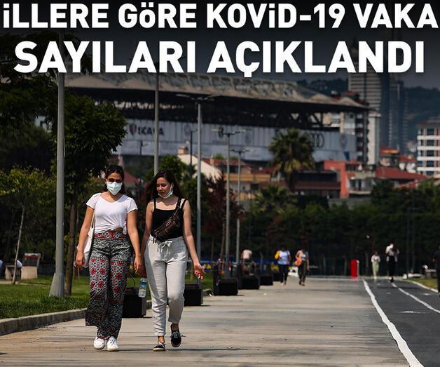 Son dakika: Sağlık Bakanı Koca, illere göre Kovid-19 vaka sayılarını açıkladı