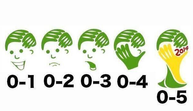 Brezilya-Almanya maçının Caps'leri