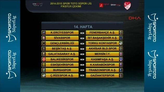 Spor Toto Süper Lig 2014-2015 fikstürü