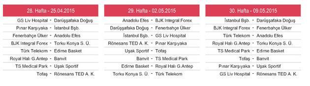 Türkiye Basketbol ligi 2014-2015 sezonu fikstürü