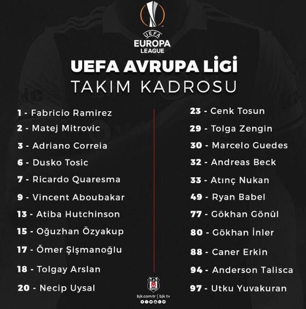 Beşiktaş ve Fenerbahçe'nin UEFA kadroları