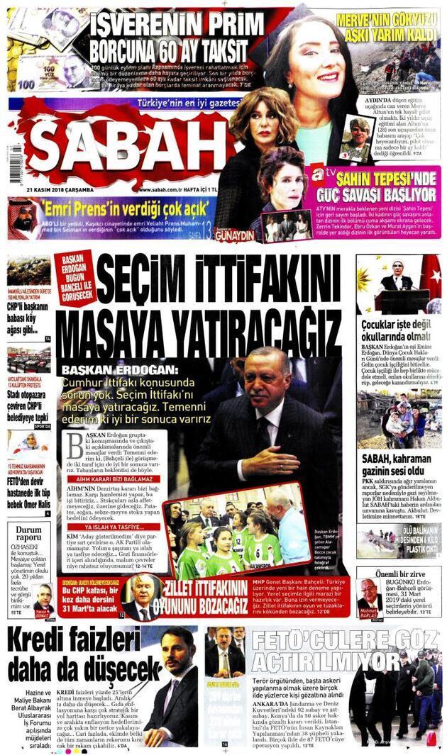 21 Kasım 2018 - Gazete Manşetleri