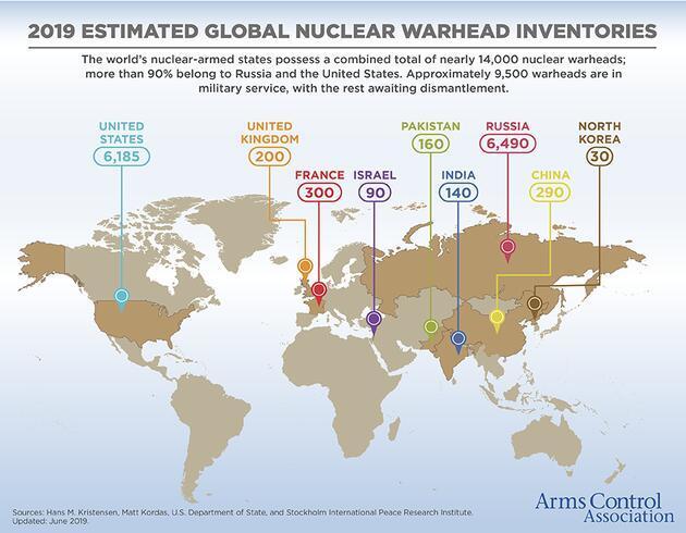 İşte dünyada nükleer silahlara sahip ülkeler