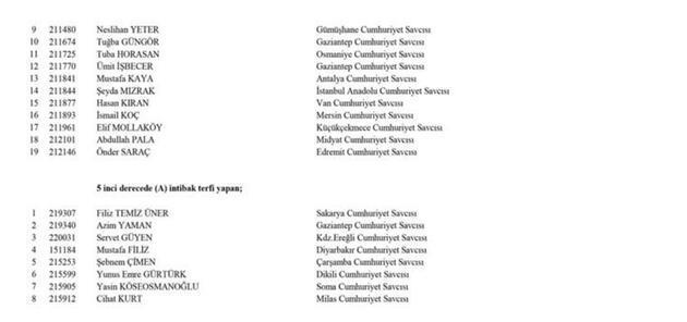Görevde yükselen hakim ve savcıların listesi Resmi Gazete'de yayımlandı: İşte tam liste!