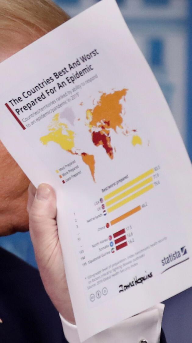 Trump'ın konuşmasında dikkat çeken harita: İşte koronavirüse hazır olan ve olmayan ülkeler