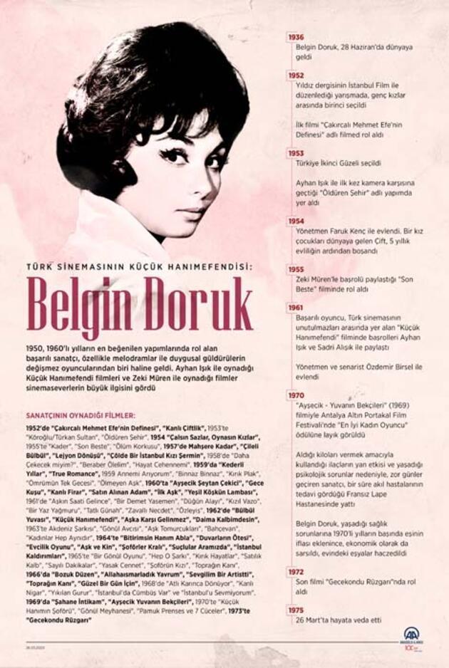 """""""Türk sinemasının Küçük Hanımefendisi: Belgin Doruk"""""""
