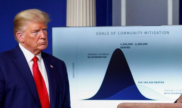 """Trump ve Dünya Sağlık Örgütü arasında 'koronavirüs' savaşı: """"Bize ceset torbalarından bahsediyorlar..."""""""