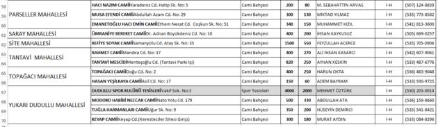 Hangi camilerde Cuma namazı kılınacak? İstanbul'da Cuma kılınacak camiler