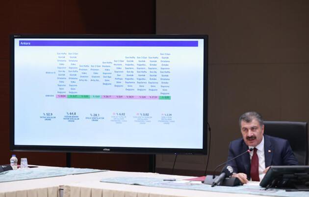 Son dakika haberleri.. Yeni koronavirüs vaka sayılarının artış sebebini Vali açıkladı