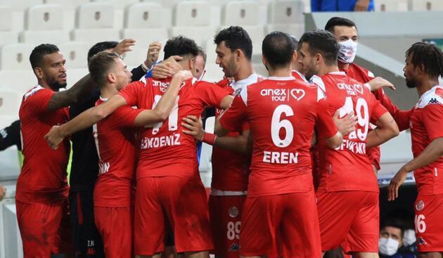 Süper Lig şampiyonluk oranları / 2020-2021 Sezonu