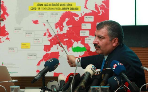 İstanbul için 'mavi' alarm verildi: Bu bölgelere dikkat!