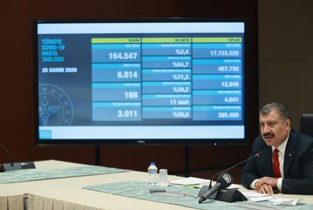 Türkiye'de son 24 saatte 28 bin 351 yeni vaka: İşte 3. zirveyi yaşayan iller