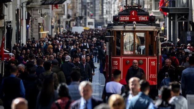 Türkiye'nin en fazla ve en az nüfusa sahip illeri