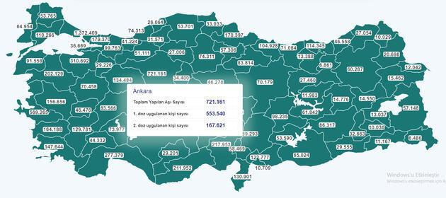 Son dakika! Türkiye'deki son aşılama rakamları! Hangi şehirde kaç kişi aşılandı?