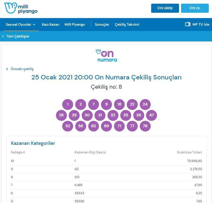 On Numara sonuçları belli oldu! 25 Ocak 2021 On Numara sonuç sorgulama ekranı