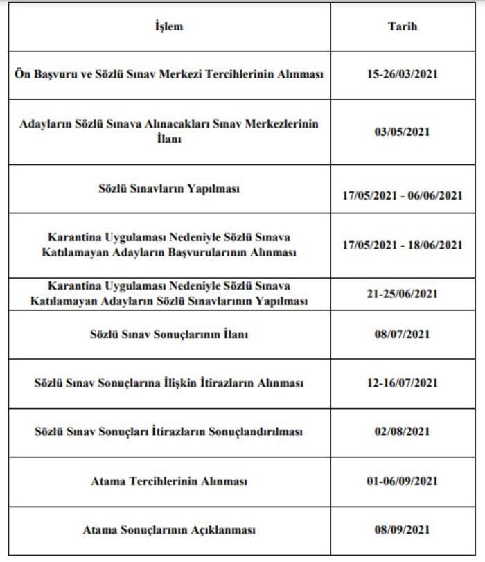 AÇIKLANDI! e-devlet sözleşmeli öğretmenlik mülakat yeri sorgulama | Sözlü sınav yerleri e-devlet'te! 13
