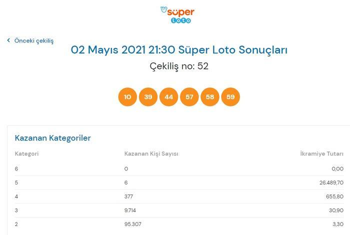 Süper Loto sonuçları belli oldu! 2 Mayıs 2021 Süper Loto sonuçları bilet sorgulama ekranı 13