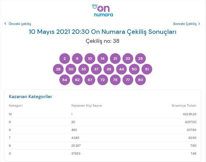 On Numara sonuçları belli oldu! 10 Mayıs 2021 On Numara bilet sorgulama ekranı! 14