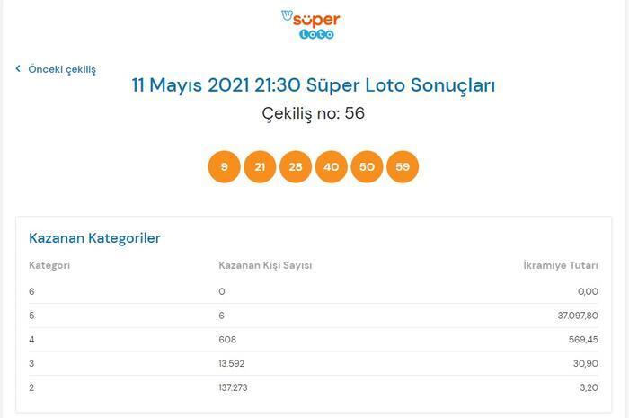 Süper Loto sonuçları belli oldu! 11 Mayıs 2021 Süper Loto bilet sorgulama ekranı! 13